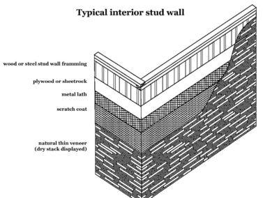 Architectural Spec 4