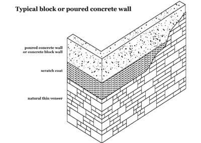 Architectural Spec 6